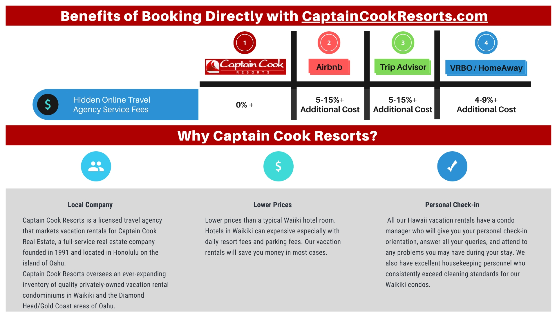 Benefits of Booking Directly with CaptainCookResorts.com